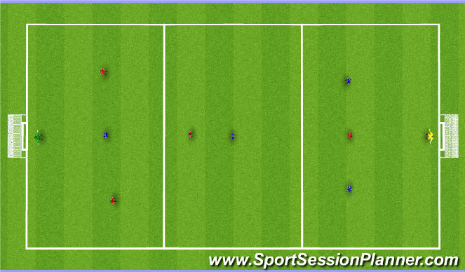 Football/Soccer Session Plan Drill (Colour): Pressing High