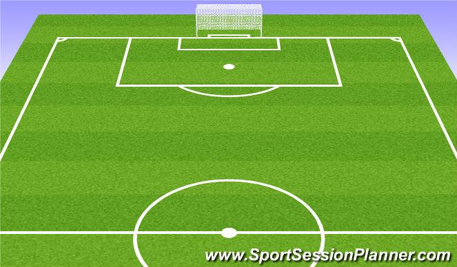Football/Soccer Session Plan Drill (Colour): Mini Ball Work