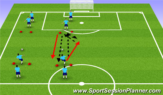 Football/Soccer Session Plan Drill (Colour): Stationary Gates with GivenGo