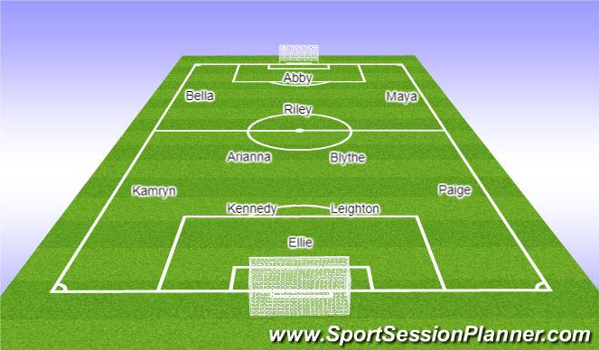 Football/Soccer Session Plan Drill (Colour): Game v 03/04G