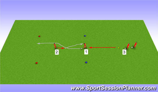 Football/Soccer Session Plan Drill (Colour): Arrival: Continuous 1v1s