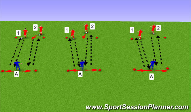 Football/Soccer Session Plan Drill (Colour): Passing and receiving technique