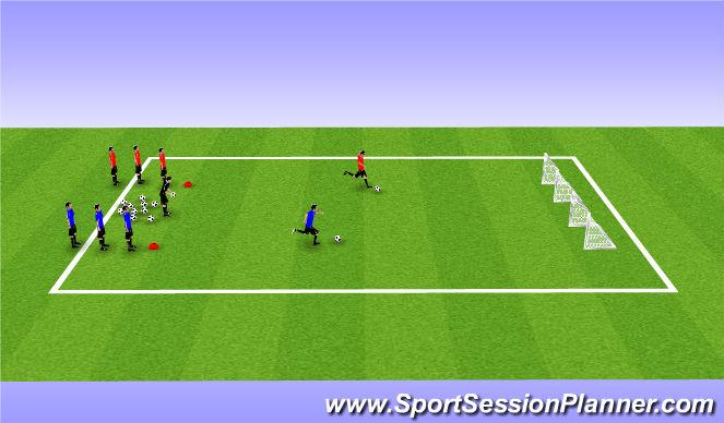 Football/Soccer Session Plan Drill (Colour): 1v1 Shooting