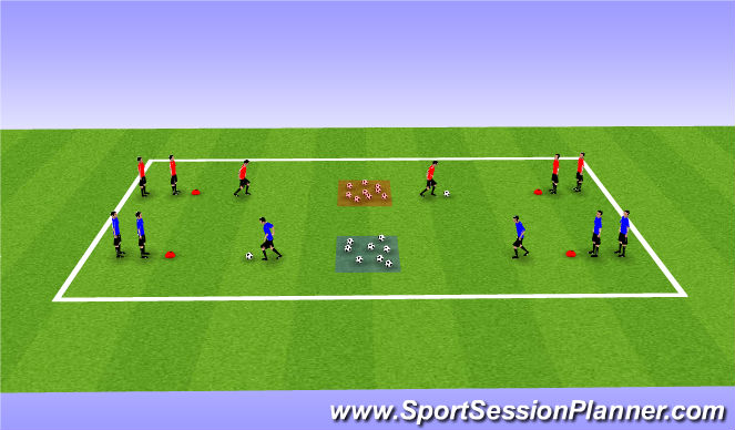 Football/Soccer Session Plan Drill (Colour): Empty/Fill the Bucket