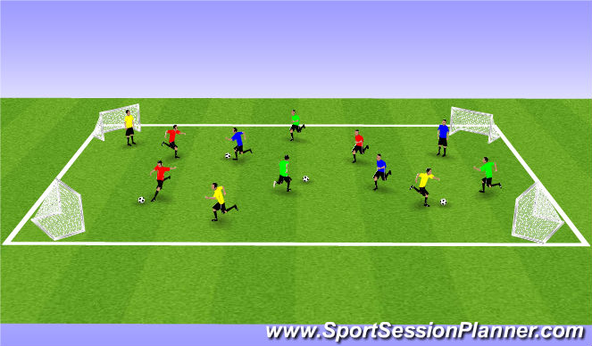 Football/Soccer Session Plan Drill (Colour): Four Goal Soccer