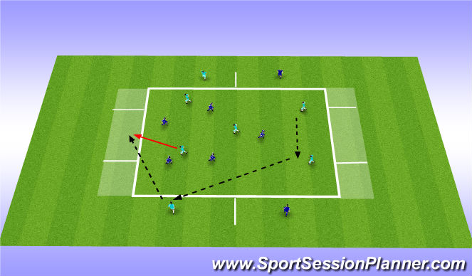 Football/Soccer Session Plan Drill (Colour): Discovery: