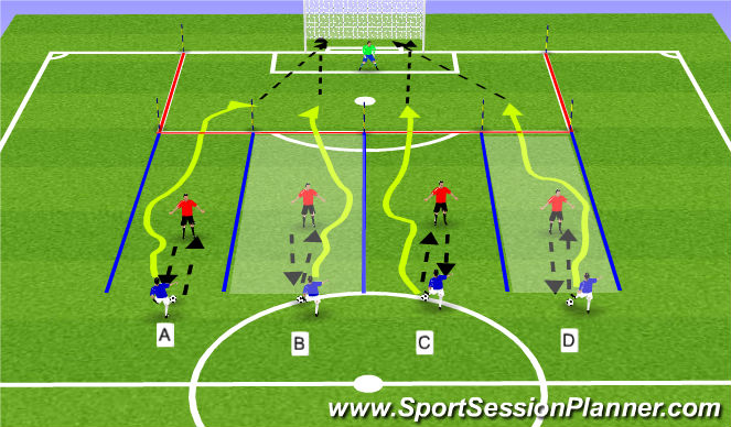 Football/Soccer Session Plan Drill (Colour): 1 vs 1 por sector.