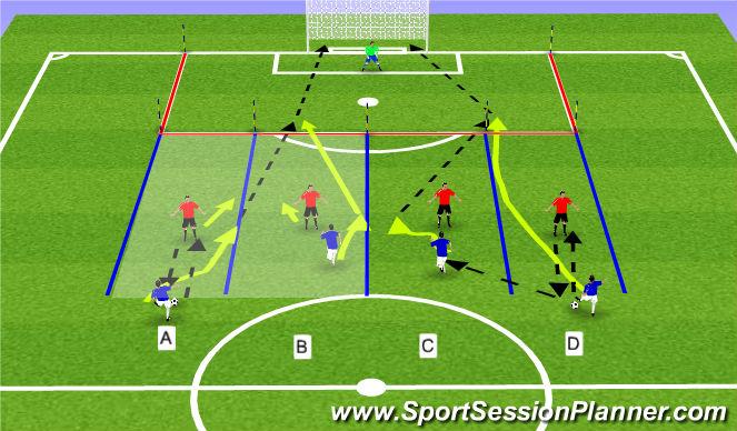 Football/Soccer Session Plan Drill (Colour): 2 vs 2 por sector.