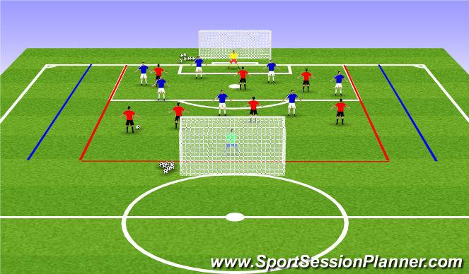 Football/Soccer Session Plan Drill (Colour): Doble area + Duelos + Definición.