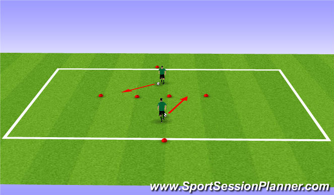 Football/Soccer Session Plan Drill (Colour): Moves to gates