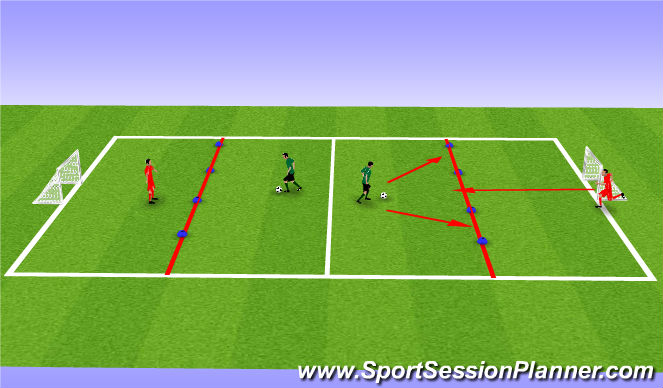 Football/Soccer Session Plan Drill (Colour): 1 vs 1 to gates and goal