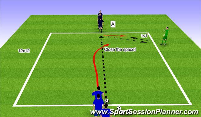 Football/Soccer Session Plan Drill (Colour): 1v1 Defending - Attacker Facing Forward