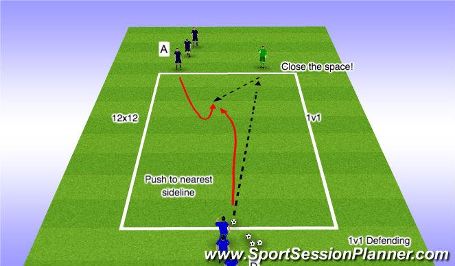 Football/Soccer Session Plan Drill (Colour): 1v1 Defending - Attacker Facing Backward