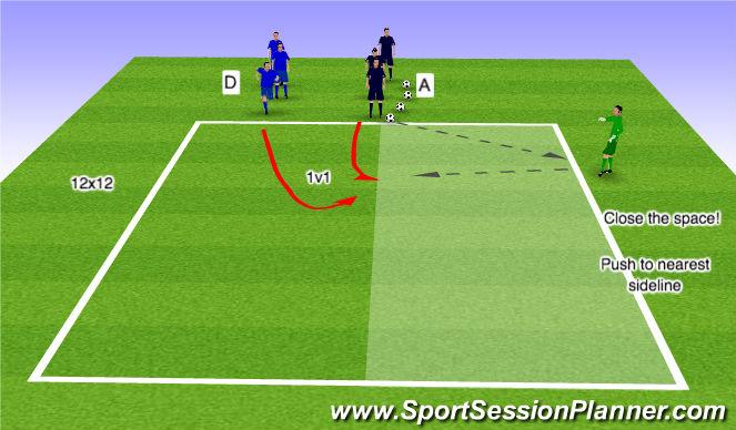 Football/Soccer Session Plan Drill (Colour): 1v1 Defending - Attacker with Slight Advantage