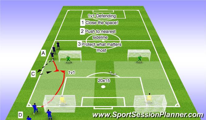 Football/Soccer Session Plan Drill (Colour): 1v1 Defending - Final Progression