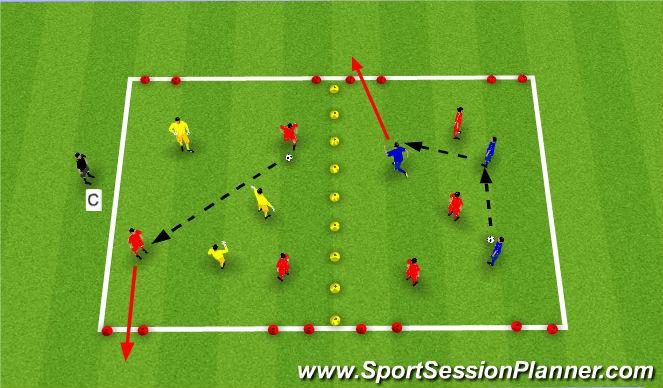 Football/Soccer Session Plan Drill (Colour): 3v3 (4 Goal Gates Game)