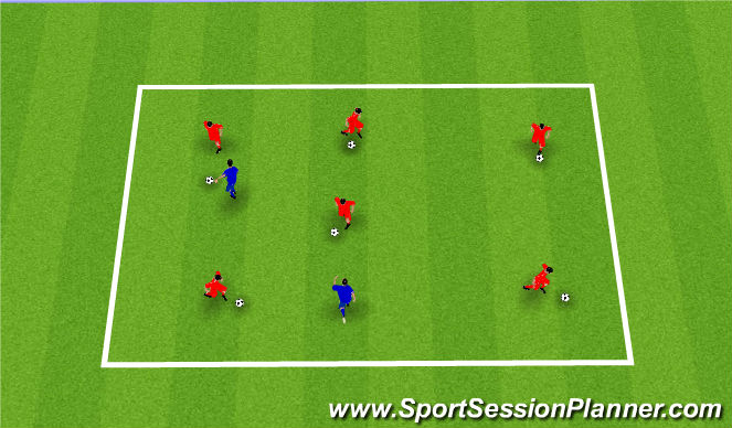 Football/Soccer Session Plan Drill (Colour): Tag & Release