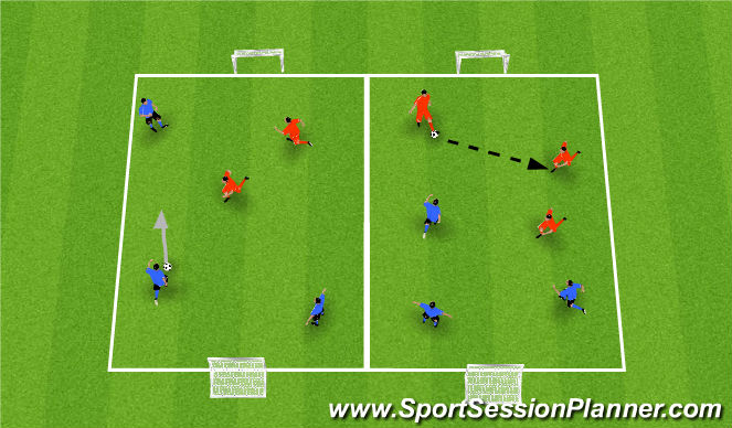 Football/Soccer Session Plan Drill (Colour): Arrival Acticity