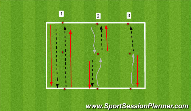Football/Soccer Session Plan Drill (Colour): Technical Passing Conditioning