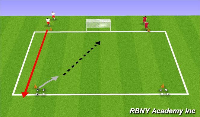 Football/Soccer Session Plan Drill (Colour): Redbull Shootout