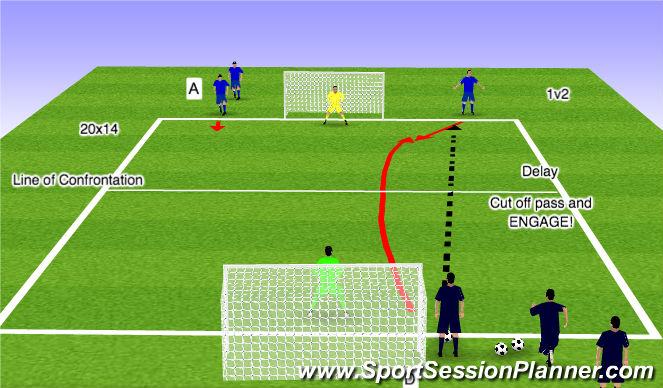 Football/Soccer Session Plan Drill (Colour): 1v2 to Goal
