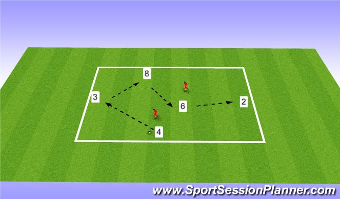 Football/Soccer Session Plan Drill (Colour): BOB rondo