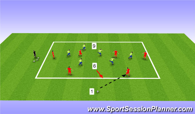 Football/Soccer Session Plan Drill (Colour): 5v5+4 Pos Play