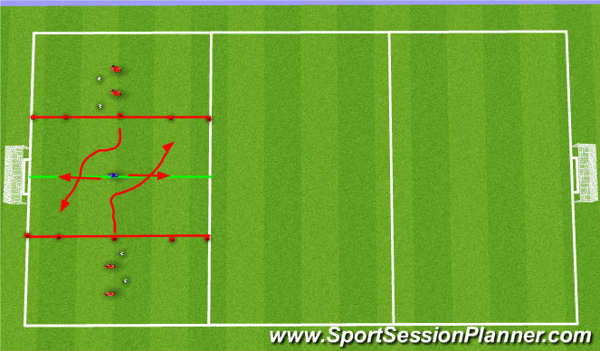 Football/Soccer Session Plan Drill (Colour): 1v1 Technique with passive defending