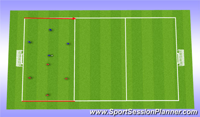 Football/Soccer Session Plan Drill (Colour): End zone scrimmage