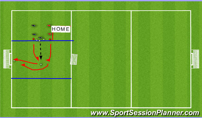 Football/Soccer Session Plan Drill (Colour): 1v1 with sheilding