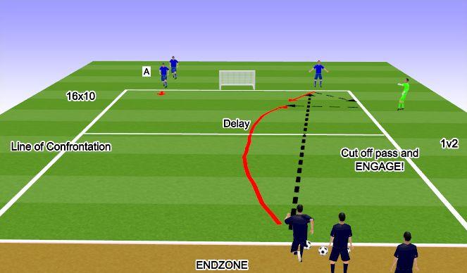 Football/Soccer Session Plan Drill (Colour): 1v2 to Endline