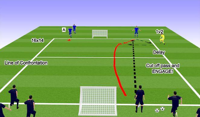 Football/Soccer Session Plan Drill (Colour): 2v2 to Mini Goal
