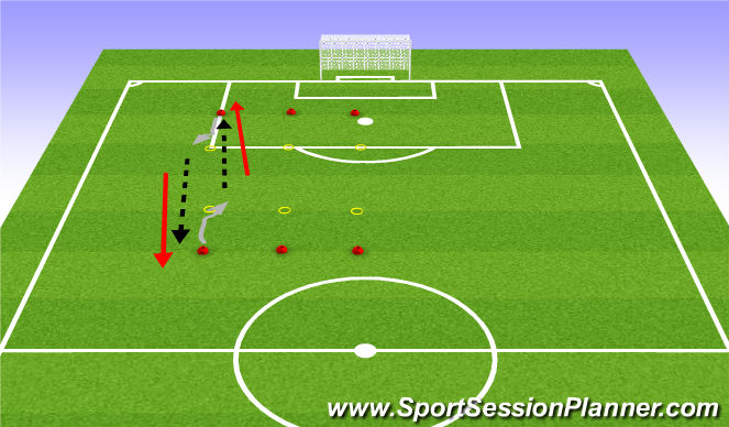 Football/Soccer Session Plan Drill (Colour): Dribble, Move, Pass
