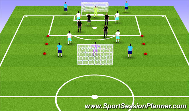 Football/Soccer Session Plan Drill (Colour): Bumper Game