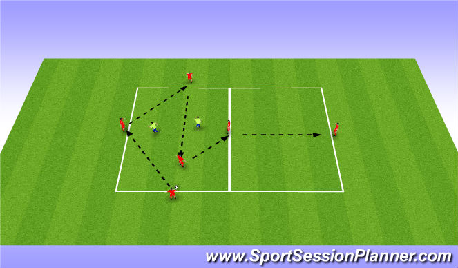 Football/Soccer Session Plan Drill (Colour): O-to-I rondo
