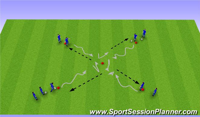 Football/Soccer Session Plan Drill (Colour): Dribbeln u. Passen