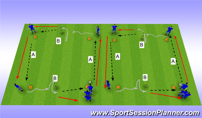 Football/Soccer Session Plan Drill (Colour): Passen u. Annehmen II