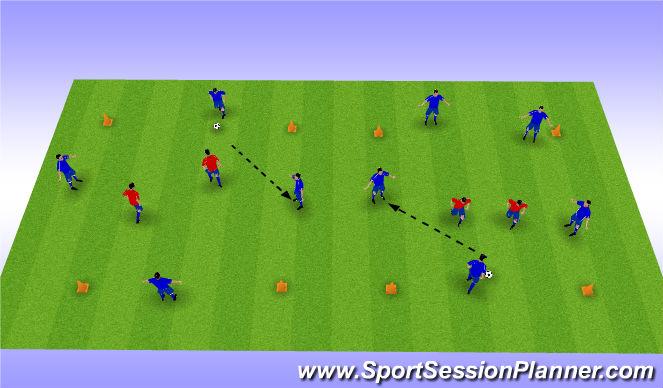 Football/Soccer Session Plan Drill (Colour): Passen u. Annehmen