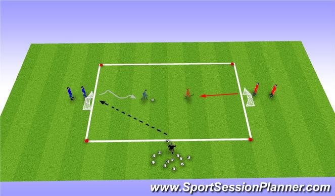 Football/Soccer Session Plan Drill (Colour): 1 gegen 1