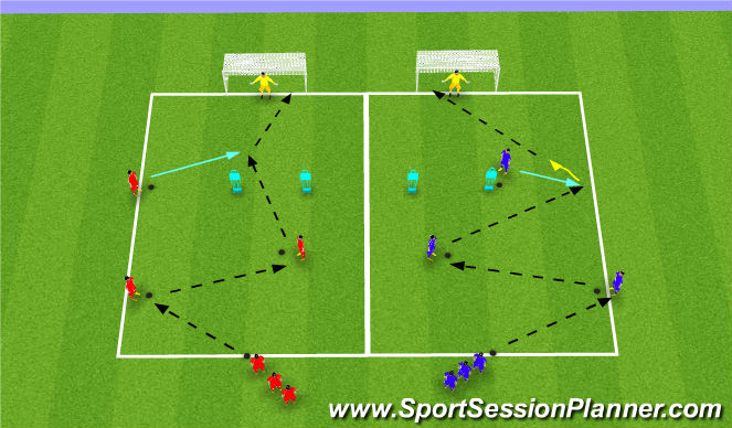 Football/Soccer Session Plan Drill (Colour): Technical Development - Receiving - Breaking Lines
