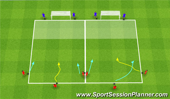 Football/Soccer Session Plan Drill (Colour): 3v2 - Breaking Lines