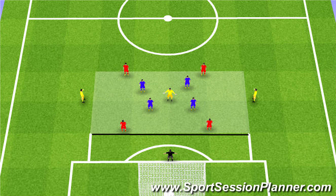 Football/Soccer Session Plan Drill (Colour): Tactical Theme - Playing Out from the Back - Breaking Lines