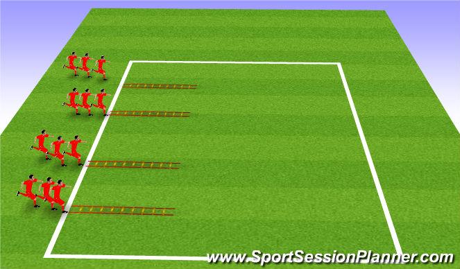 Football/Soccer Session Plan Drill (Colour): ladder