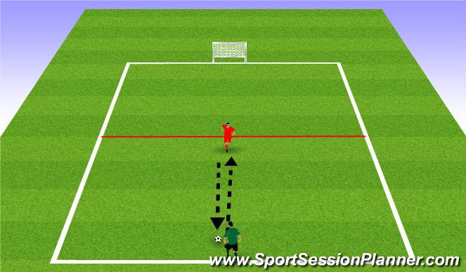 Football/Soccer Session Plan Drill (Colour): 1 vs 1 tourney