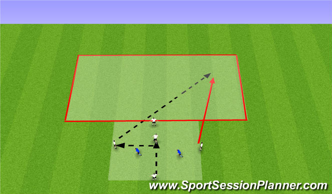 Football/Soccer Session Plan Drill (Colour): Possession 5v2