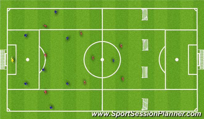 Football/Soccer Session Plan Drill (Colour): Stage3: Learning