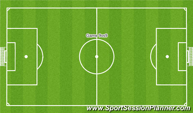 Football/Soccer Session Plan Drill (Colour): Stage4: Implementation