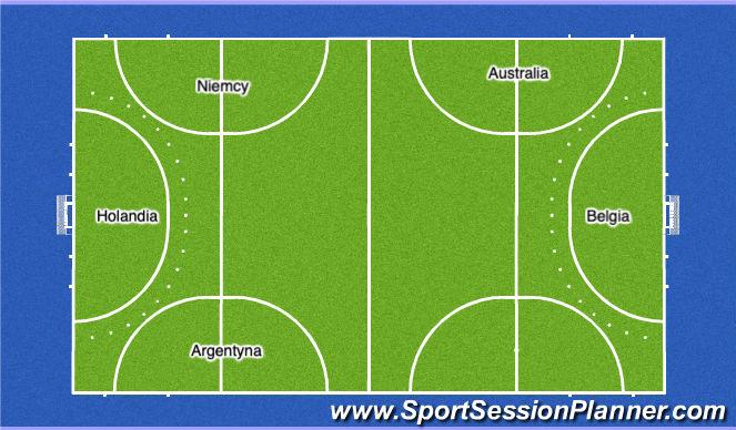 Hockey Session Plan Drill (Colour): Rozplanowanie boiska