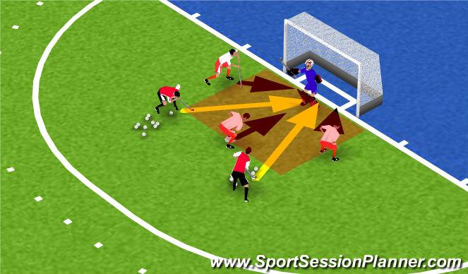 Hockey Session Plan Drill (Colour): Australia