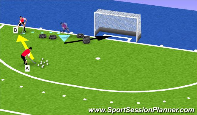 Hockey Session Plan Drill (Colour): Belgia